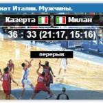 матч Казерта - Милан, баскетбол