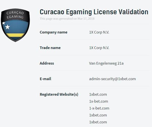 Разрешительная лицензия