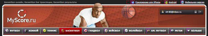 Сайт myscore.ru