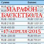 Марафон баскетбола - 17 апреля 2015