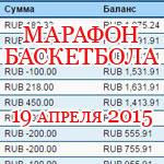 Марафон баскетбола — 19 апреля 2015
