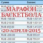 Марафон баскетбола — 20 апреля 2015