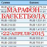 Марафон баскетбола — 22 апреля 2015