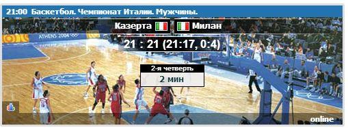 начало второго периода игры в баскетбол Казерта-Милан