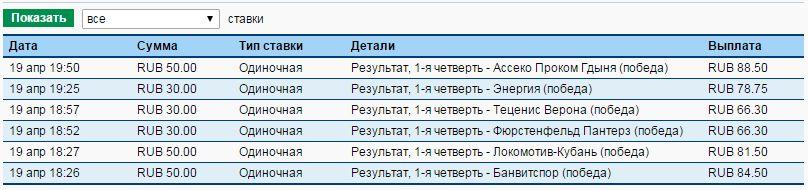 результаты ставок на 19 апреля