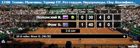 Ход игры в бетсити на теннис